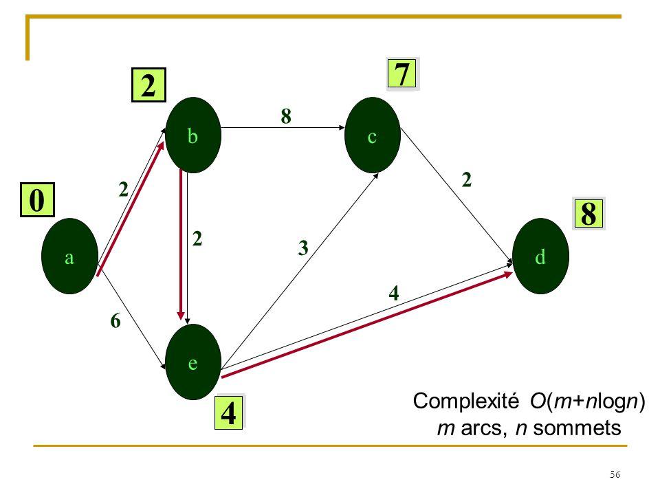 Complexité O(m+nlogn)