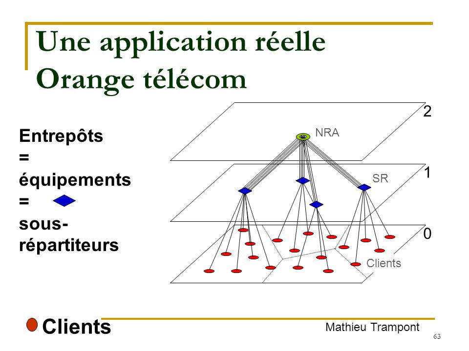 Une application réelle Orange télécom