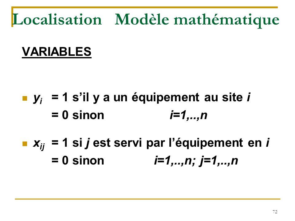 Localisation Modèle mathématique