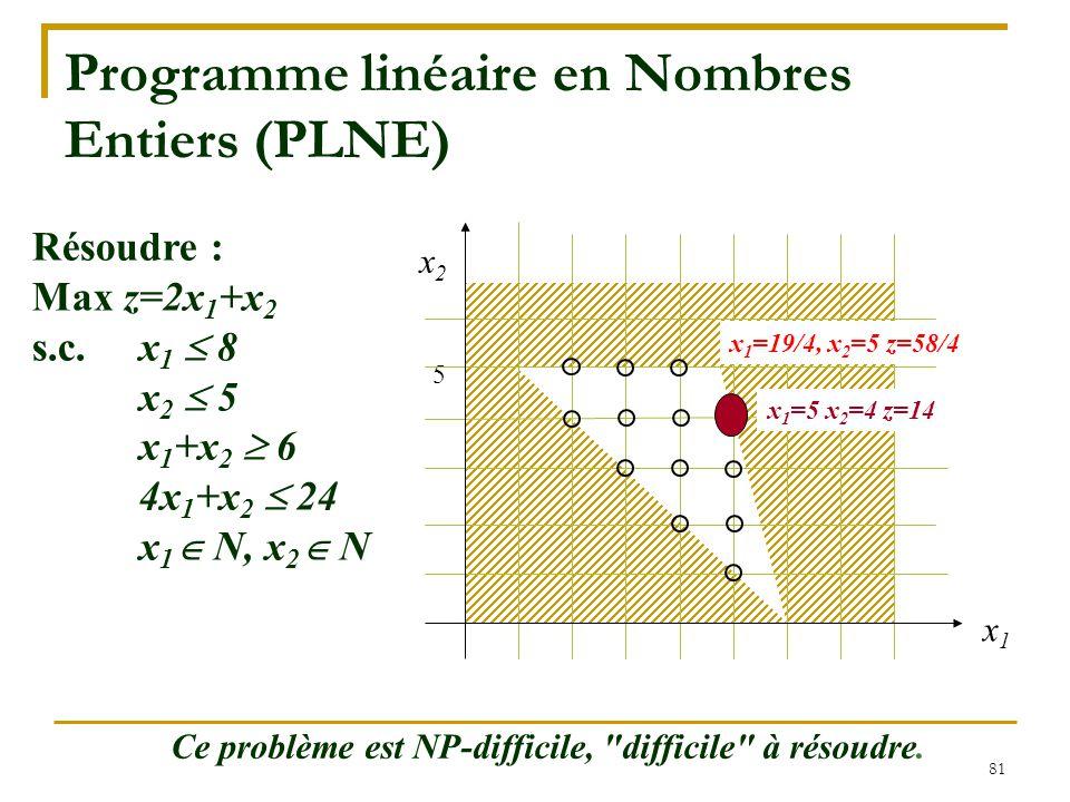 Programme linéaire en Nombres Entiers (PLNE)