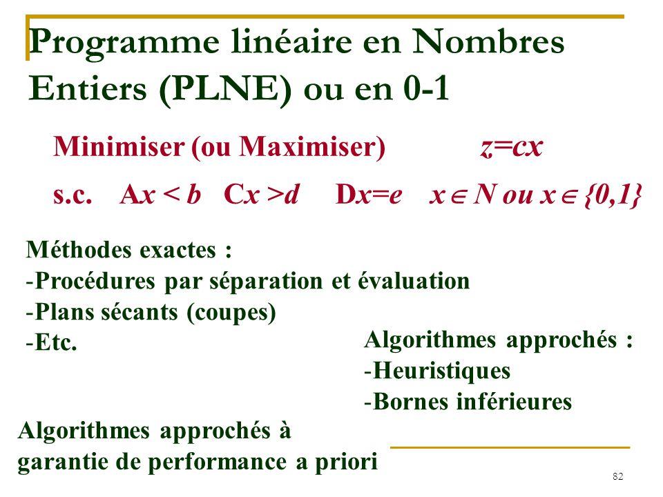 Programme linéaire en Nombres Entiers (PLNE) ou en 0-1