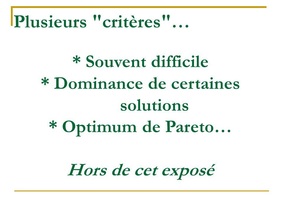 Plusieurs critères … * Souvent difficile * Dominance de certaines solutions * Optimum de Pareto… Hors de cet exposé.