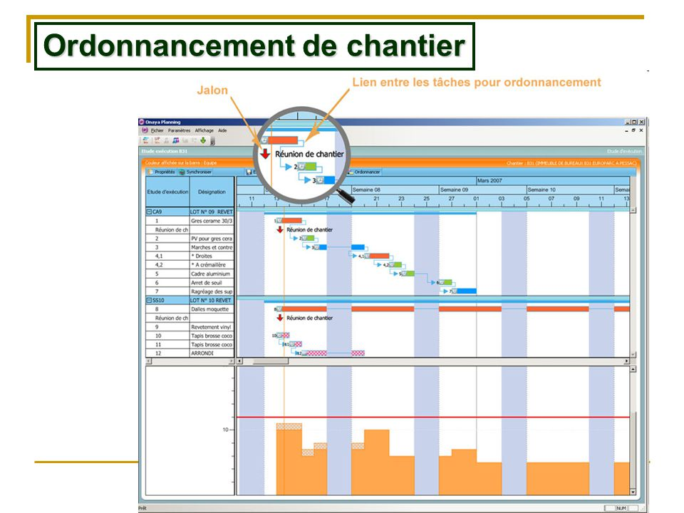 Ordonnancement de chantier