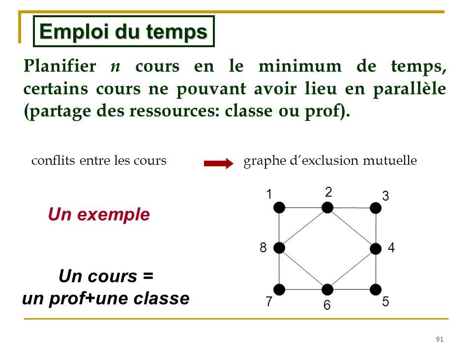 Emploi du temps Planifier n cours en le minimum de temps, certains cours ne pouvant avoir lieu en parallèle (partage des ressources: classe ou prof).
