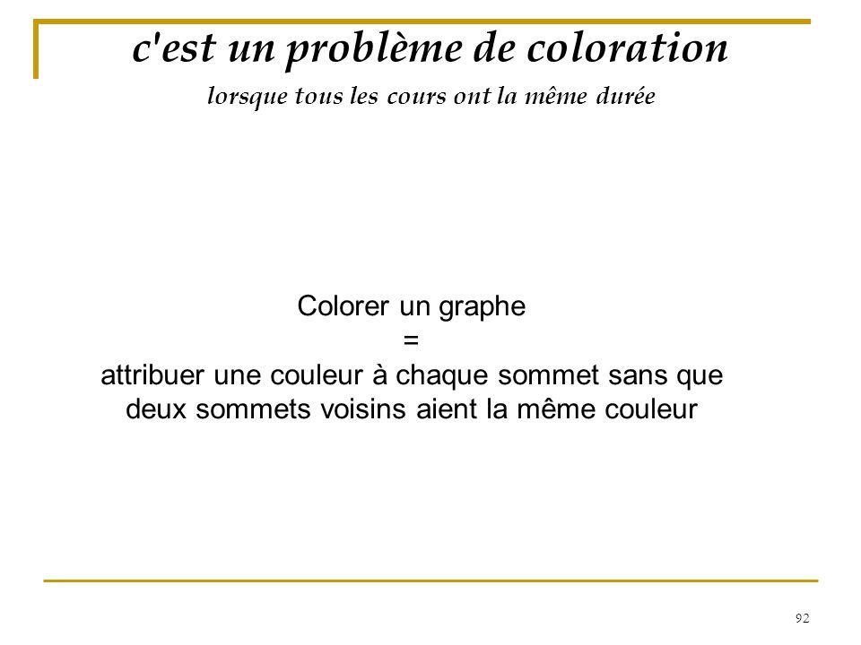 c est un problème de coloration