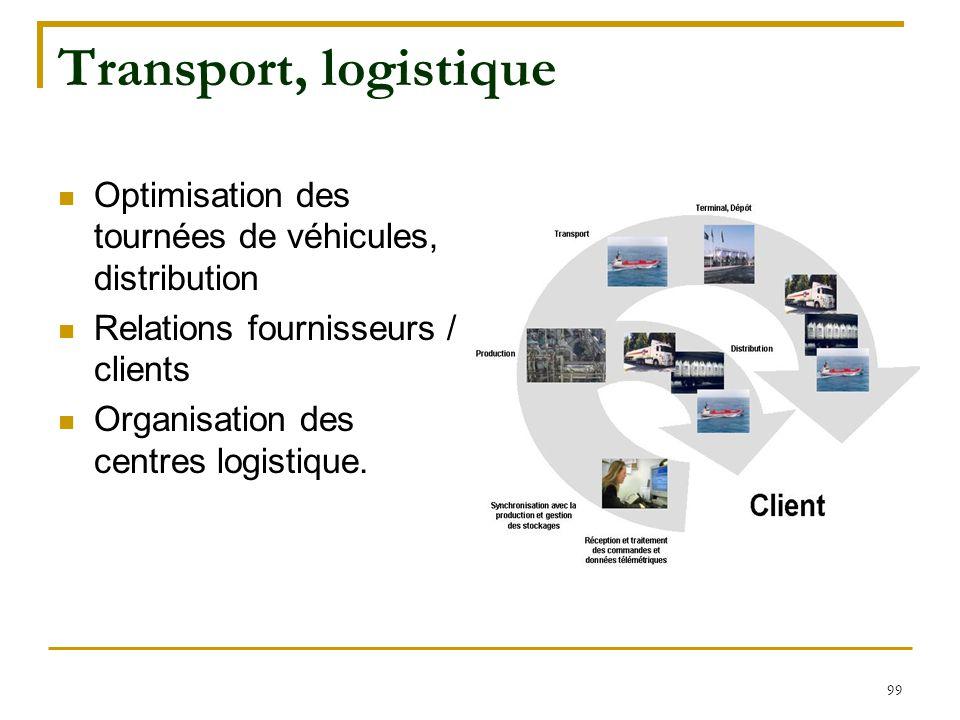 Transport, logistique Optimisation des tournées de véhicules, distribution. Relations fournisseurs / clients.