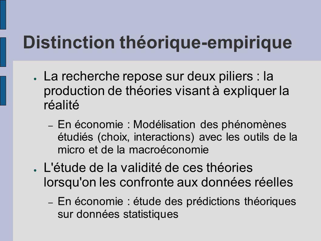 Distinction théorique-empirique