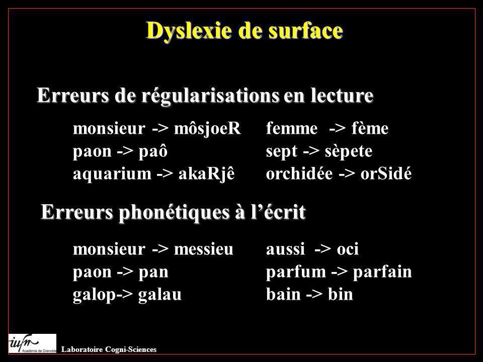 Dyslexie de surface Erreurs de régularisations en lecture