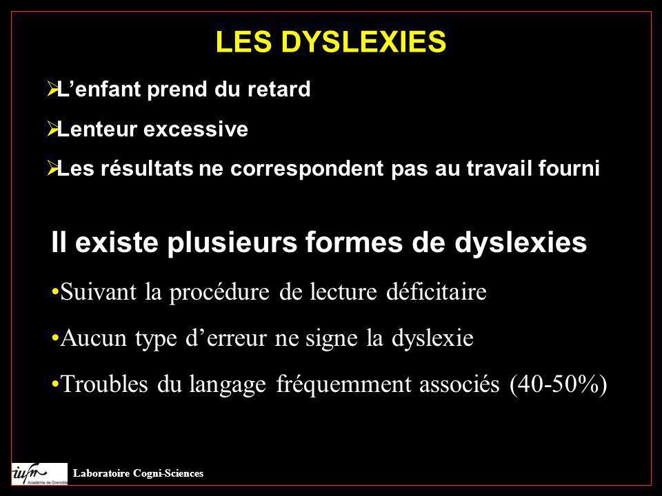 Il existe plusieurs formes de dyslexies