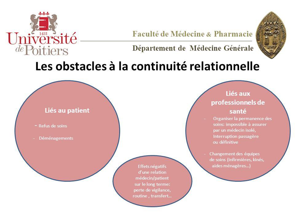Les obstacles à la continuité relationnelle