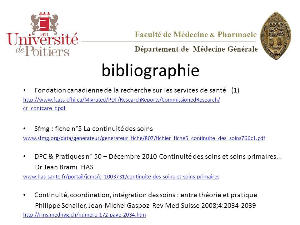 bibliographie Faculté de Médecine & Pharmacie