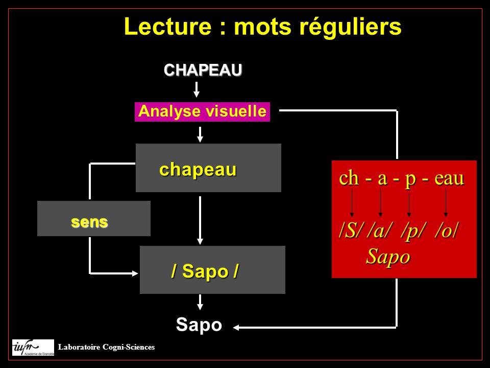 Lecture : mots réguliers