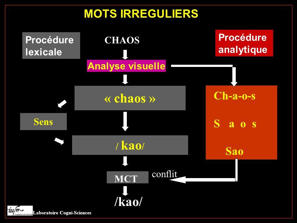 « chaos » /kao/ MOTS IRREGULIERS Ch-a-o-s S a o s Sao Procédure