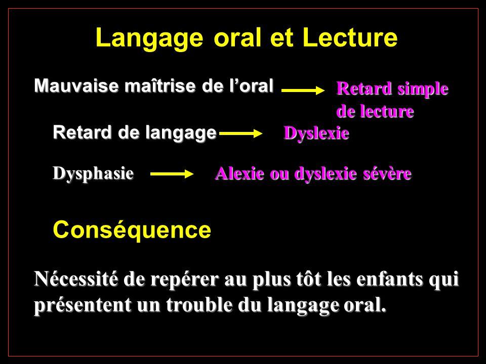 Langage oral et Lecture