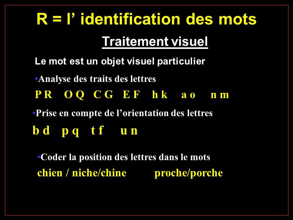 R = l' identification des mots