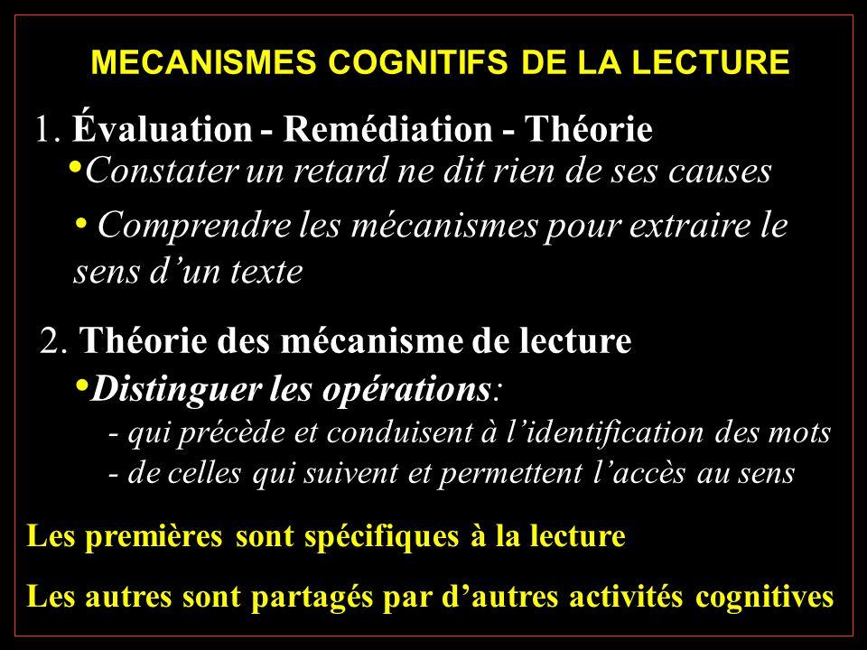 MECANISMES COGNITIFS DE LA LECTURE