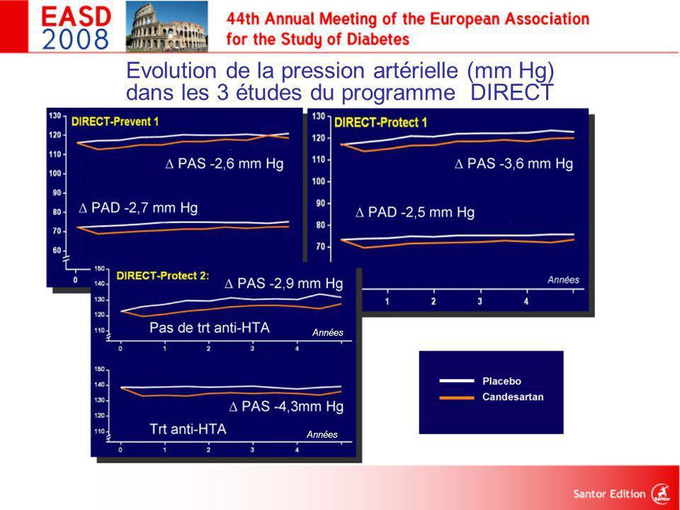 Evolution de la pression artérielle (mm Hg) dans les 3 études du programme DIRECT
