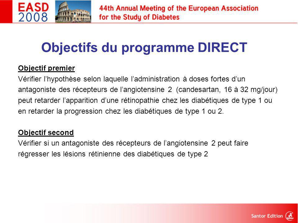 Objectifs du programme DIRECT