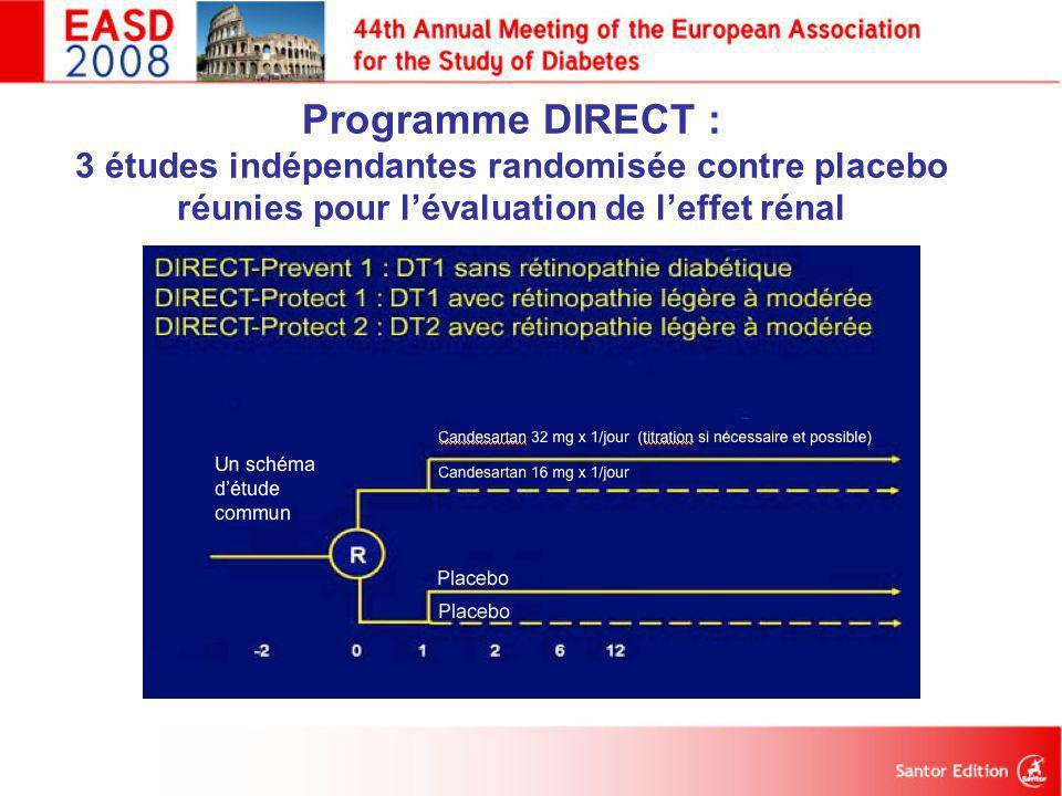 Programme DIRECT : 3 études indépendantes randomisée contre placebo réunies pour l'évaluation de l'effet rénal