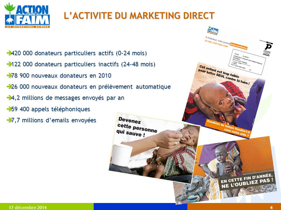 L'ACTIVITE DU MARKETING DIRECT