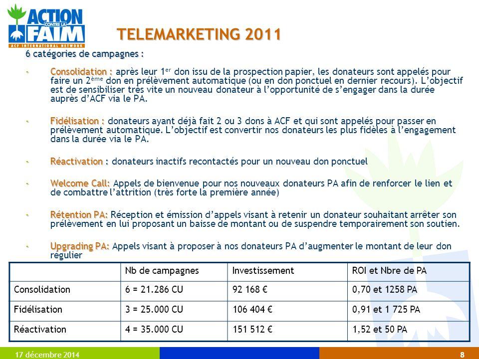 TELEMARKETING 2011 6 catégories de campagnes :