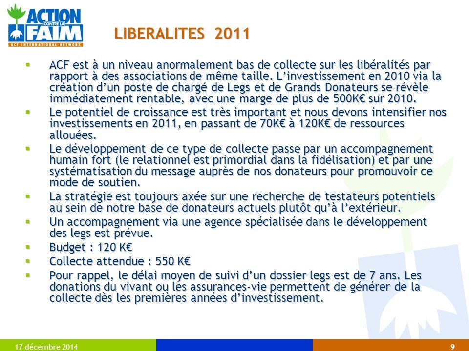 LIBERALITES 2011