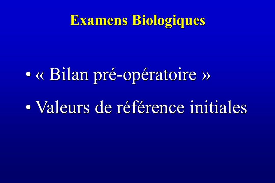 « Bilan pré-opératoire » Valeurs de référence initiales