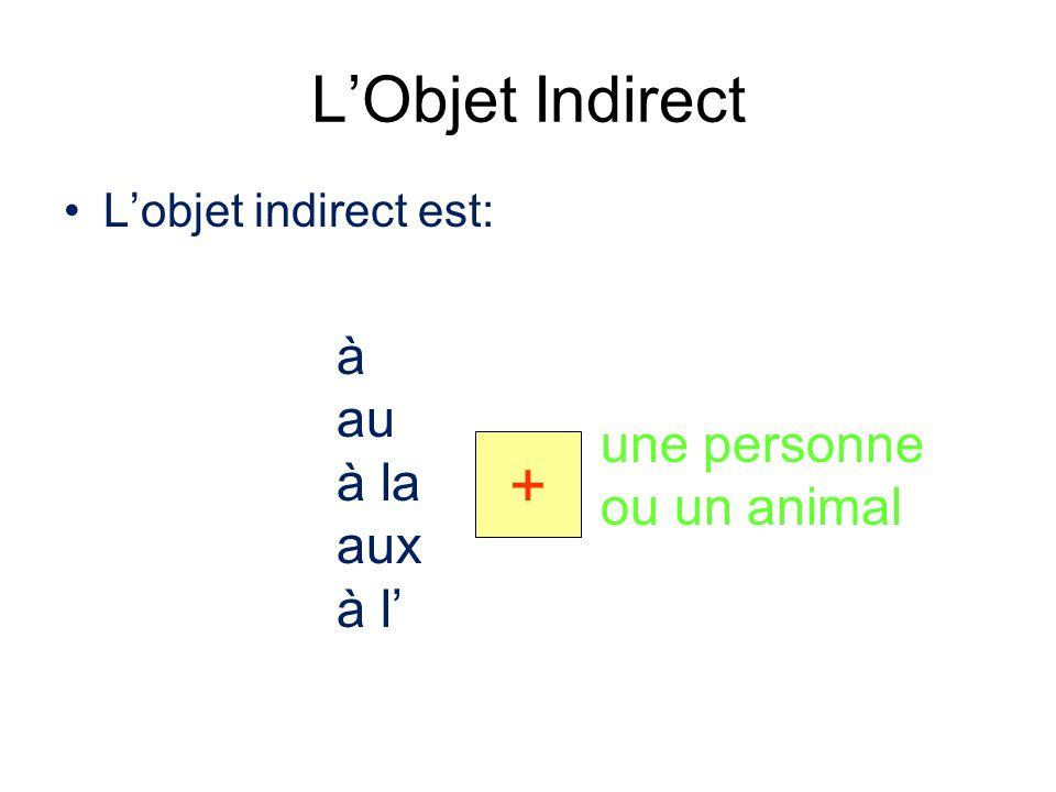 L'Objet Indirect + à au à la une personne aux ou un animal à l'