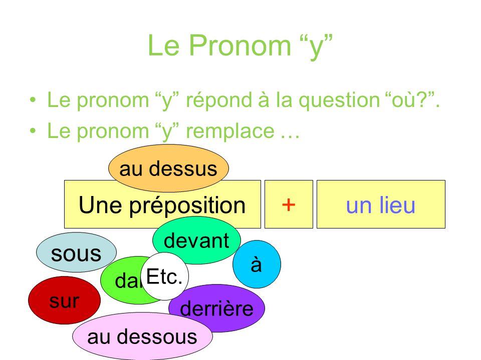 Le Pronom y + Une préposition un lieu sous