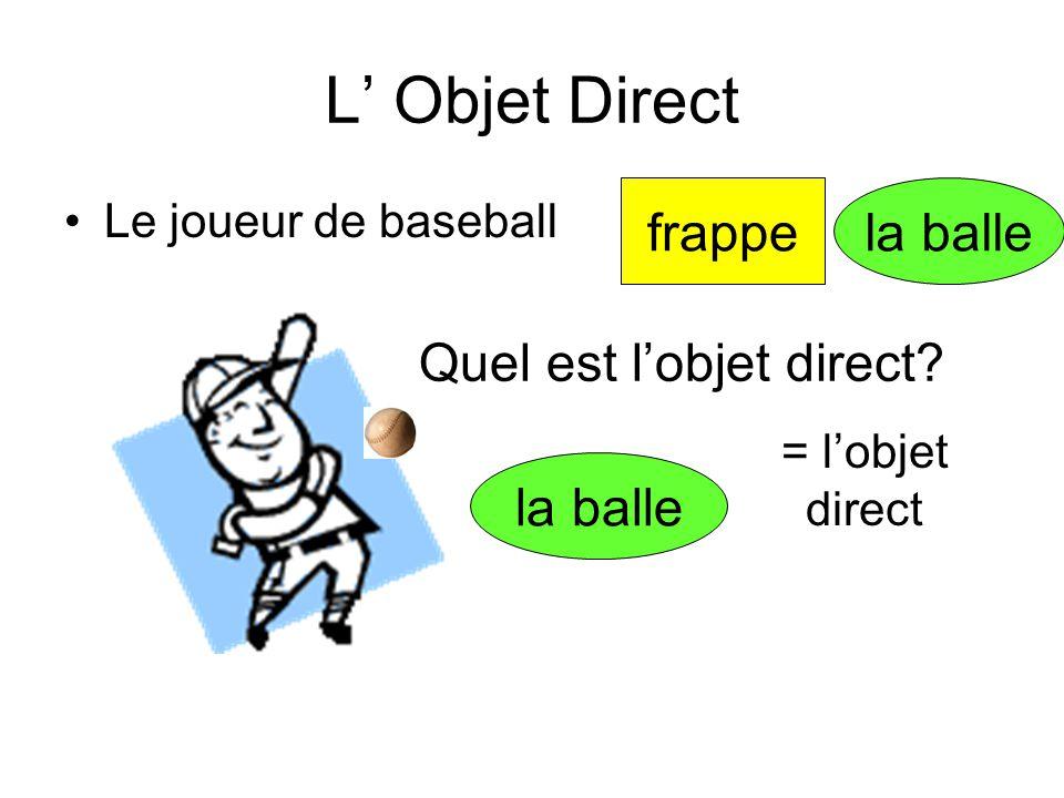 L' Objet Direct frappe la balle Quel est l'objet direct la balle