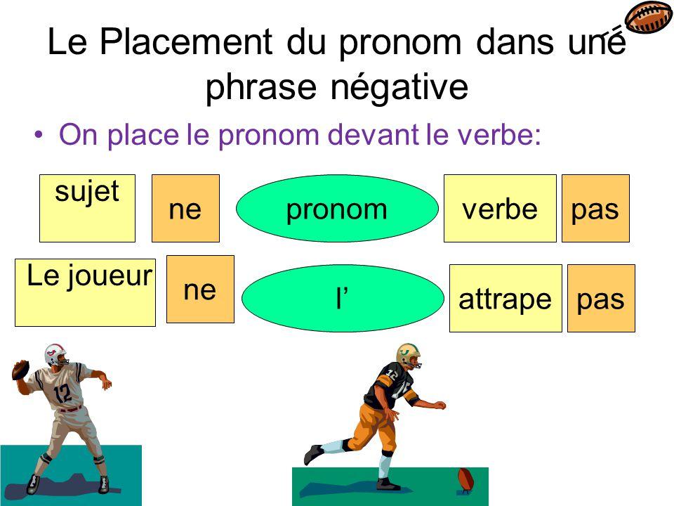 Le Placement du pronom dans une phrase négative