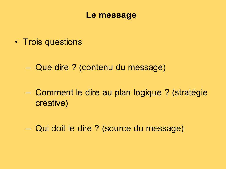 Le message Trois questions. Que dire (contenu du message) Comment le dire au plan logique (stratégie créative)