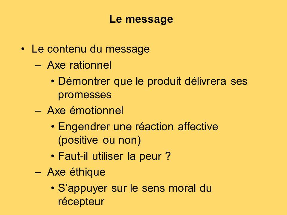 Le message Le contenu du message. Axe rationnel. Démontrer que le produit délivrera ses promesses.