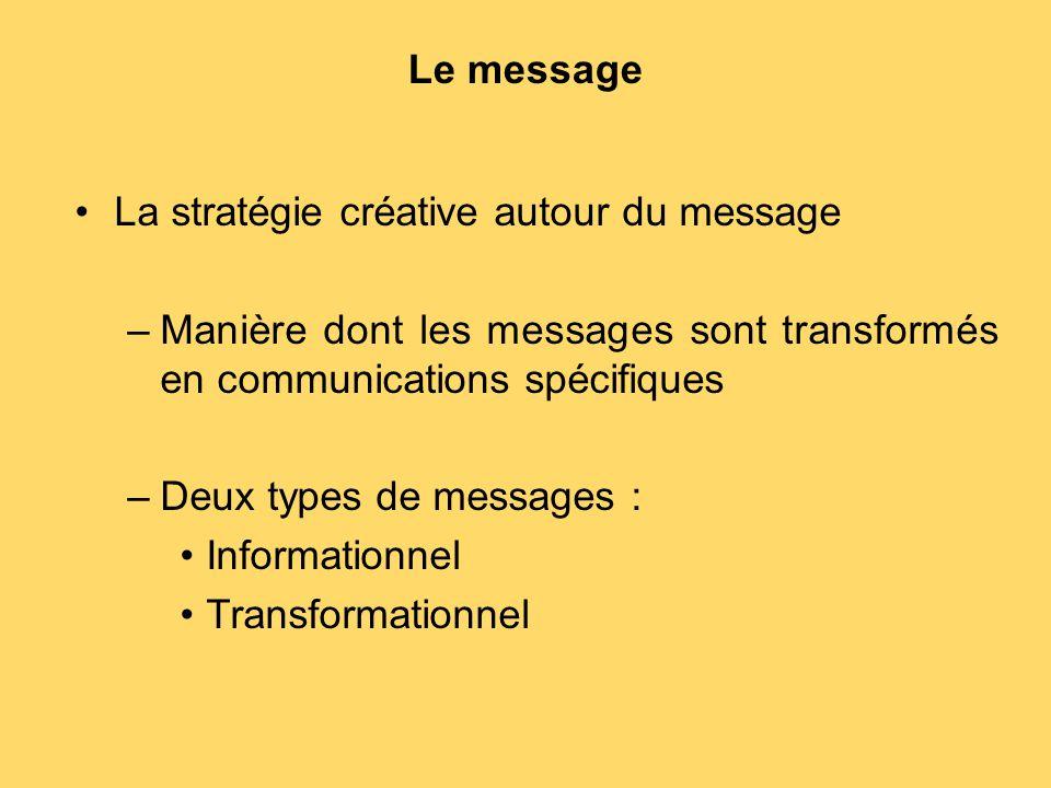 La stratégie créative autour du message