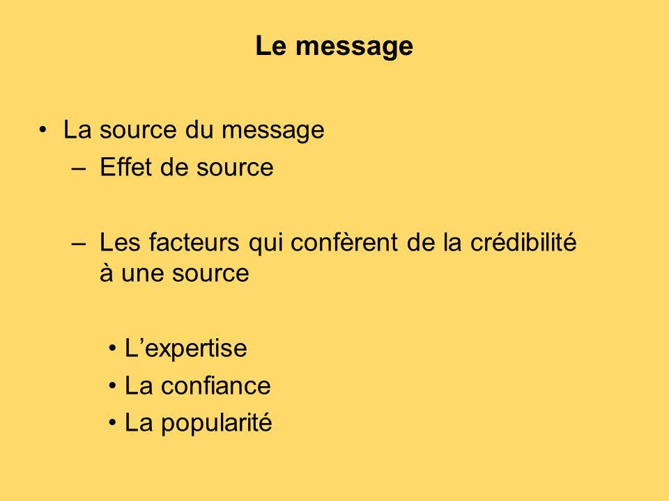 Le message La source du message Effet de source