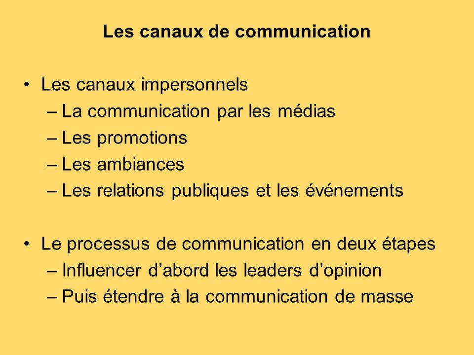 Les canaux de communication