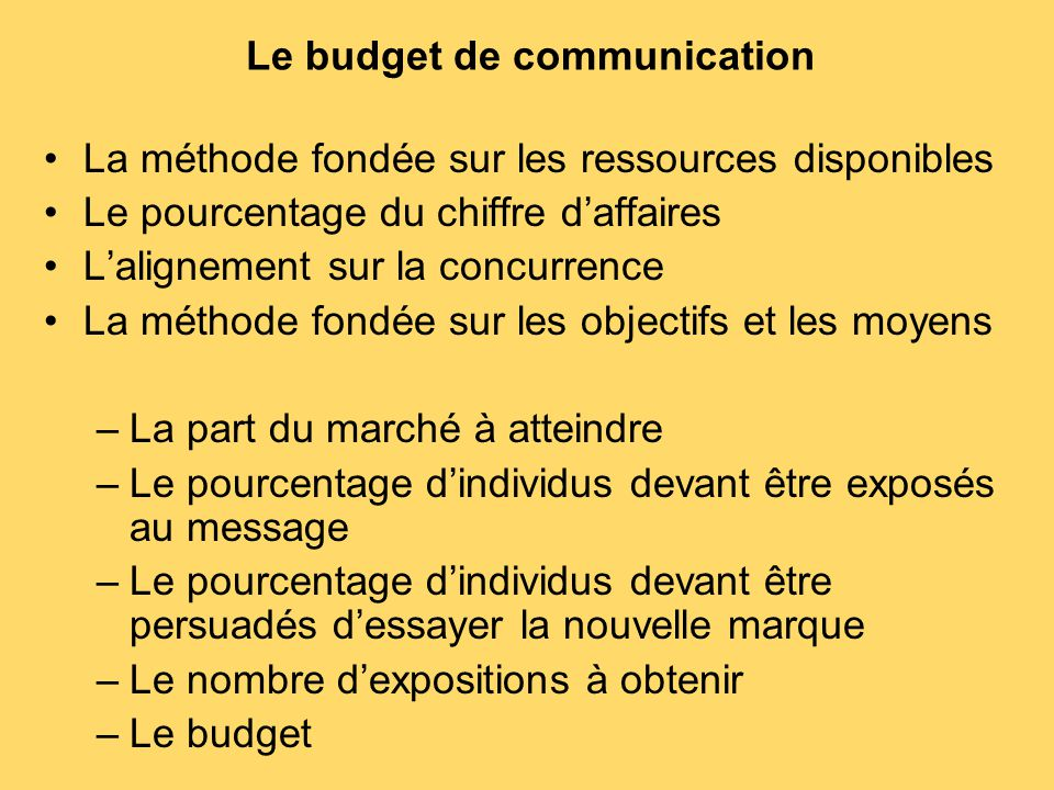 Le budget de communication
