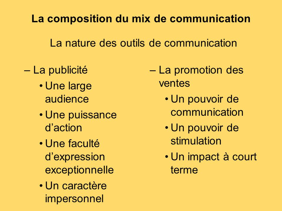 La composition du mix de communication