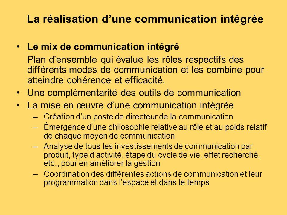 La réalisation d'une communication intégrée