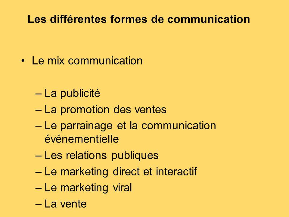 Les différentes formes de communication