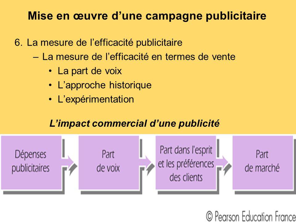 Mise en œuvre d'une campagne publicitaire