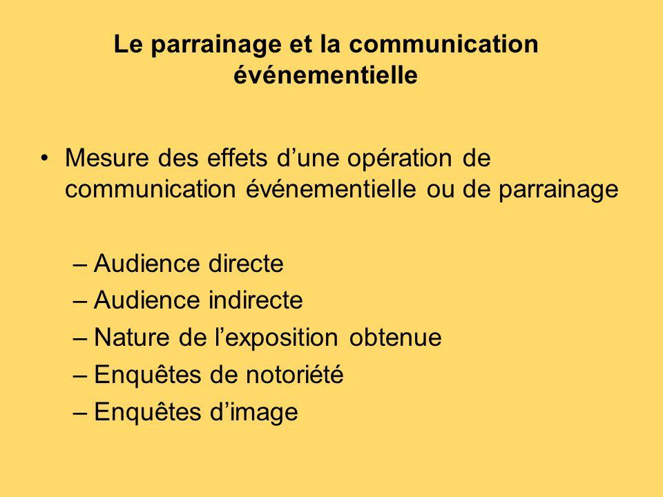 Le parrainage et la communication événementielle