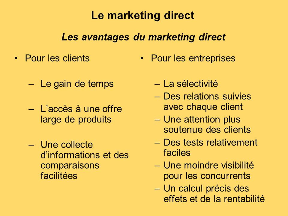 Les avantages du marketing direct