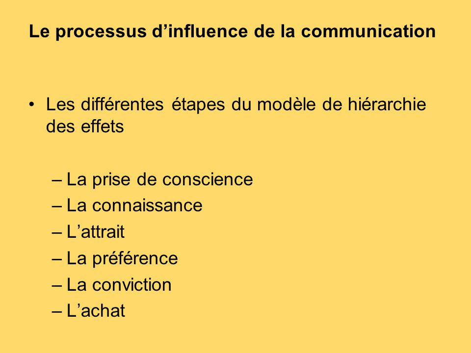 Le processus d'influence de la communication