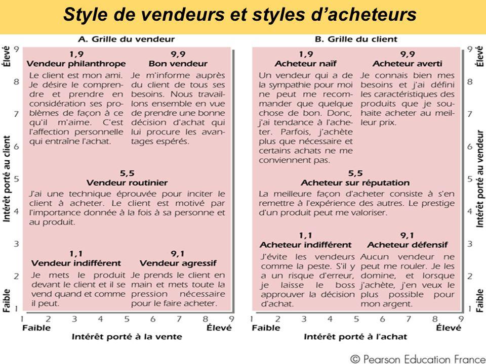 Style de vendeurs et styles d'acheteurs