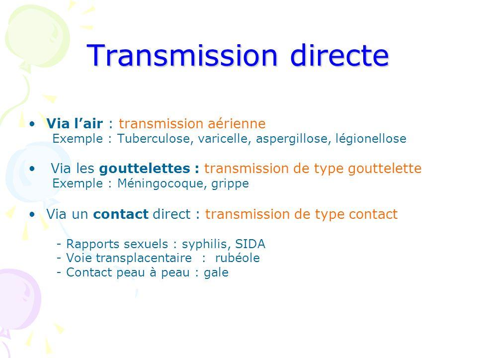 Transmission directe Via l'air : transmission aérienne