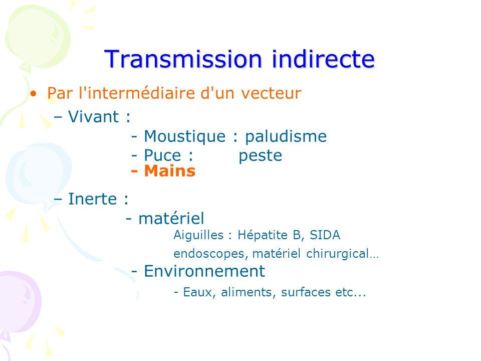 Transmission indirecte