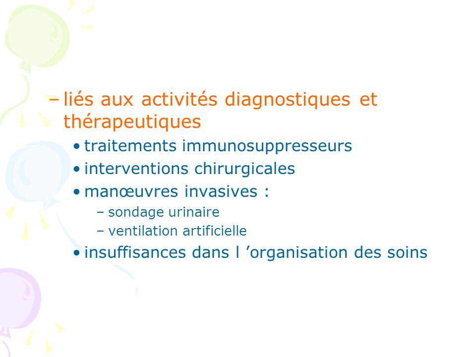 liés aux activités diagnostiques et thérapeutiques