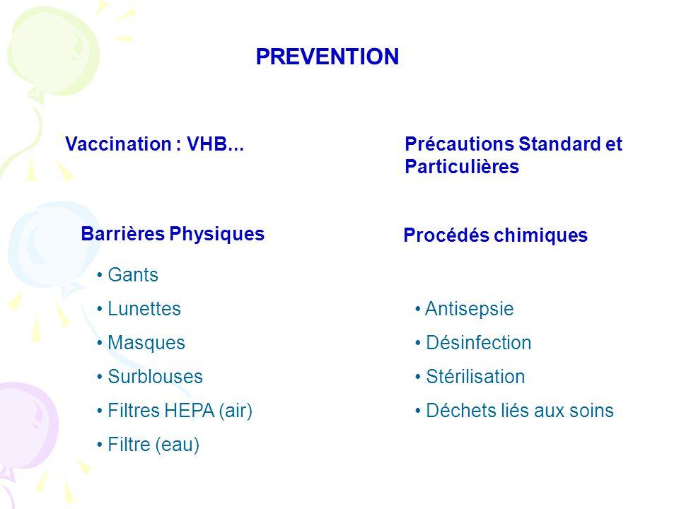 PREVENTION Vaccination : VHB... Précautions Standard et Particulières