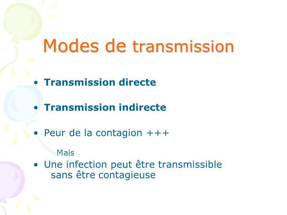 Modes de transmission Transmission directe Transmission indirecte
